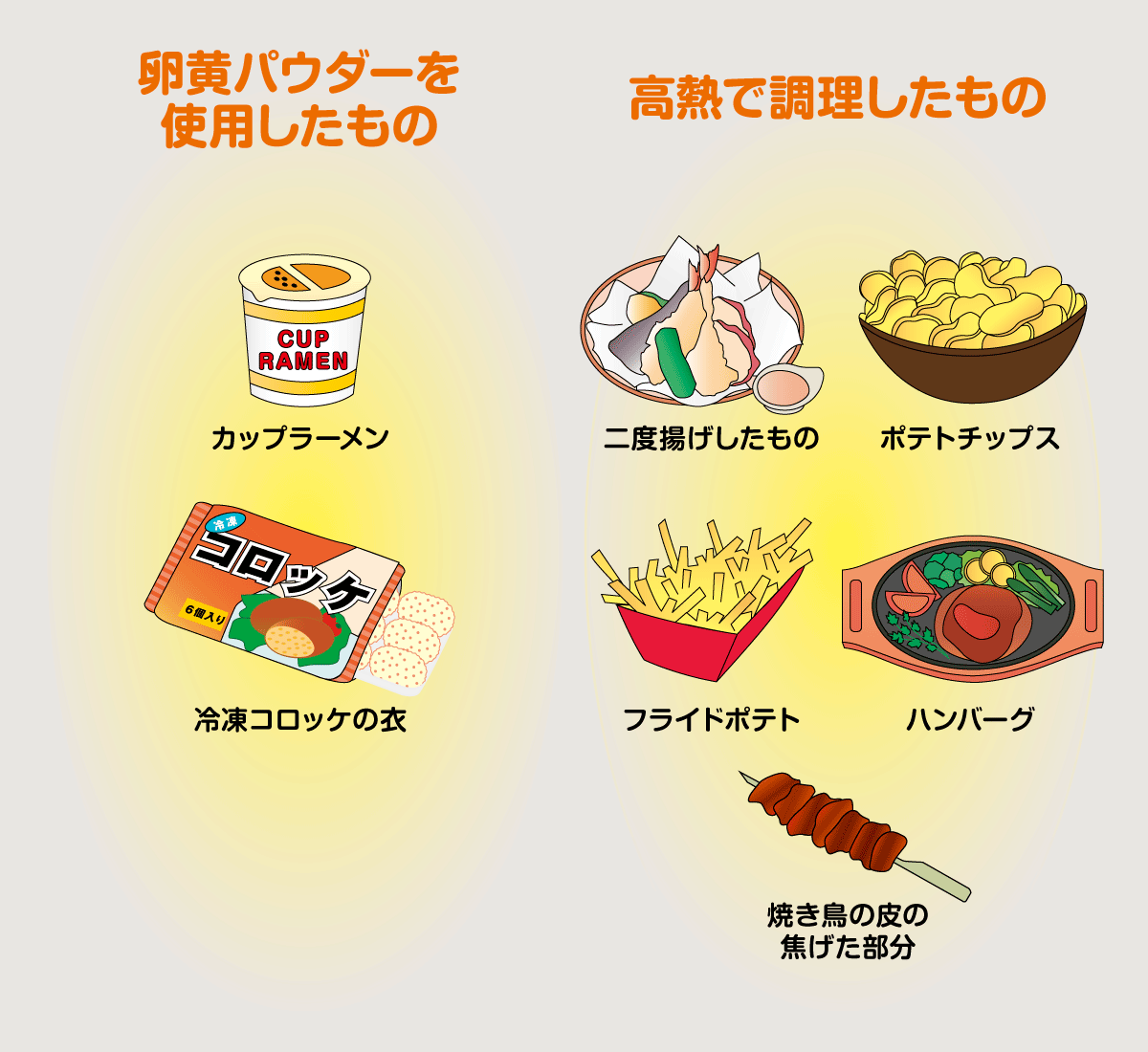 コレステロール 食べ物 悪玉 悪玉コレステロールを増やす食べ物(卵・チョコレート)減らす食べ物(玉ねぎ・大豆食品)とは?